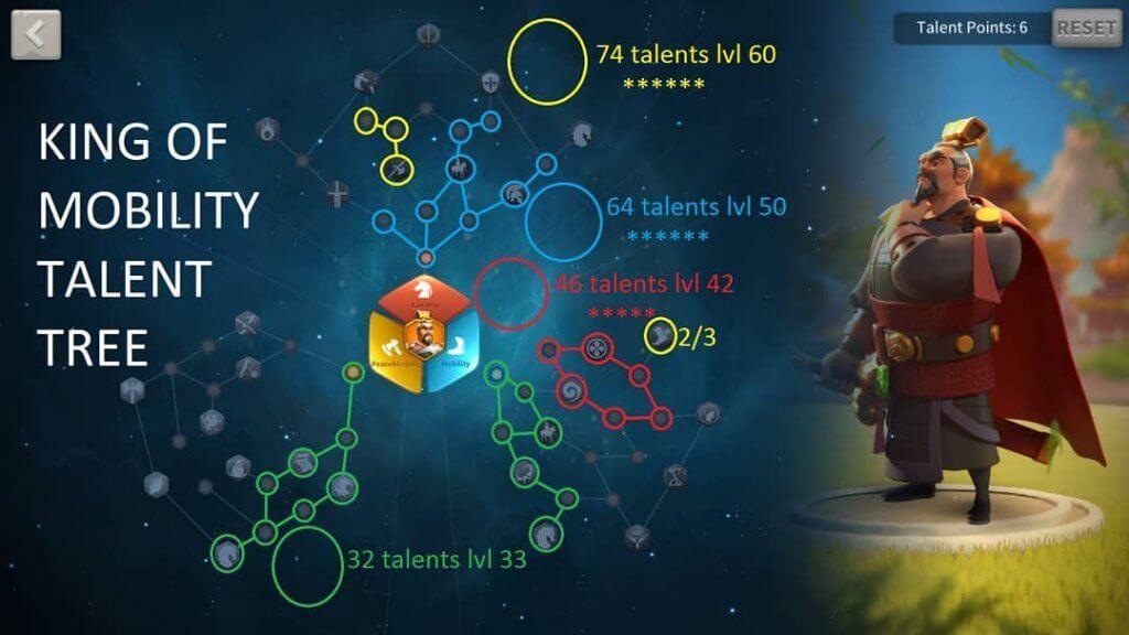 cao cao talent tree