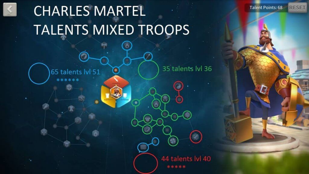 charles martin mixed troops talent