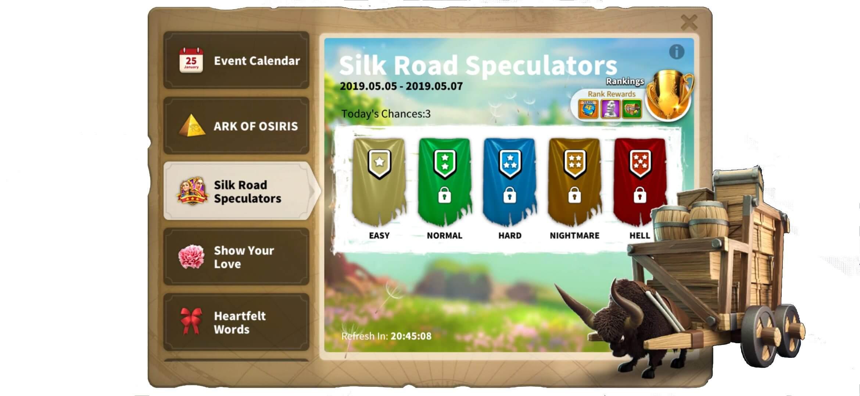 silk road speculators