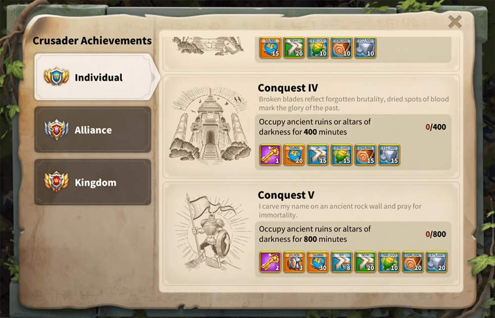 the lost kingdom achievements
