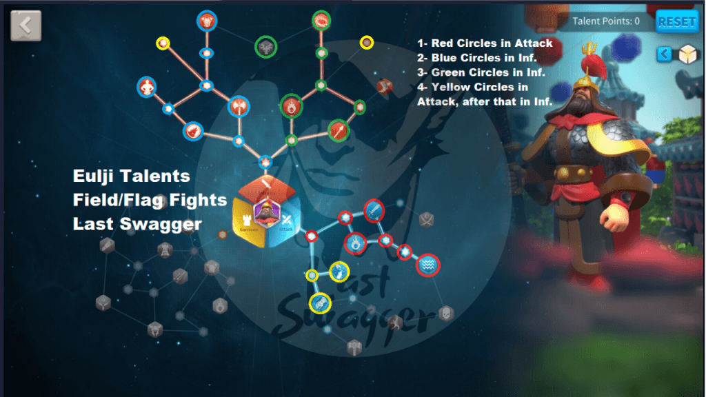 eulji field flag fight talent tree
