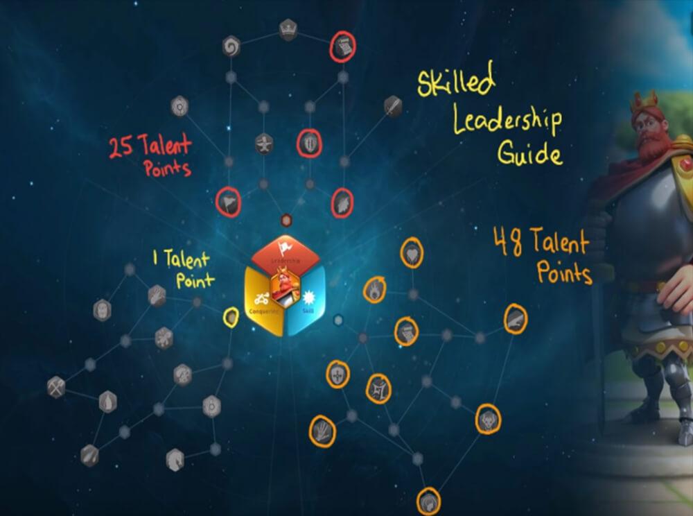 frederick 1 skilled leadership