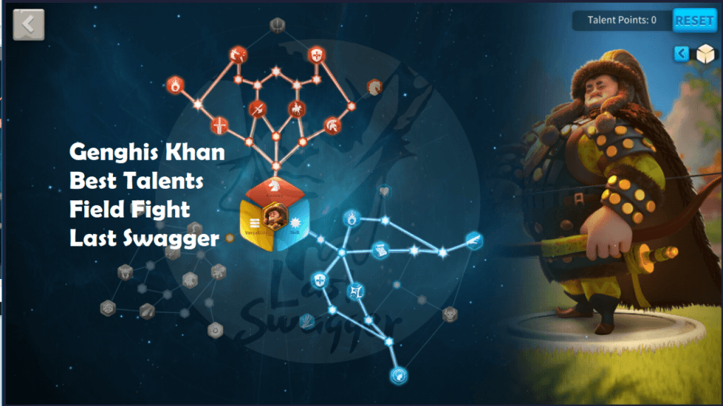Ghenghis Khan Talent Tree