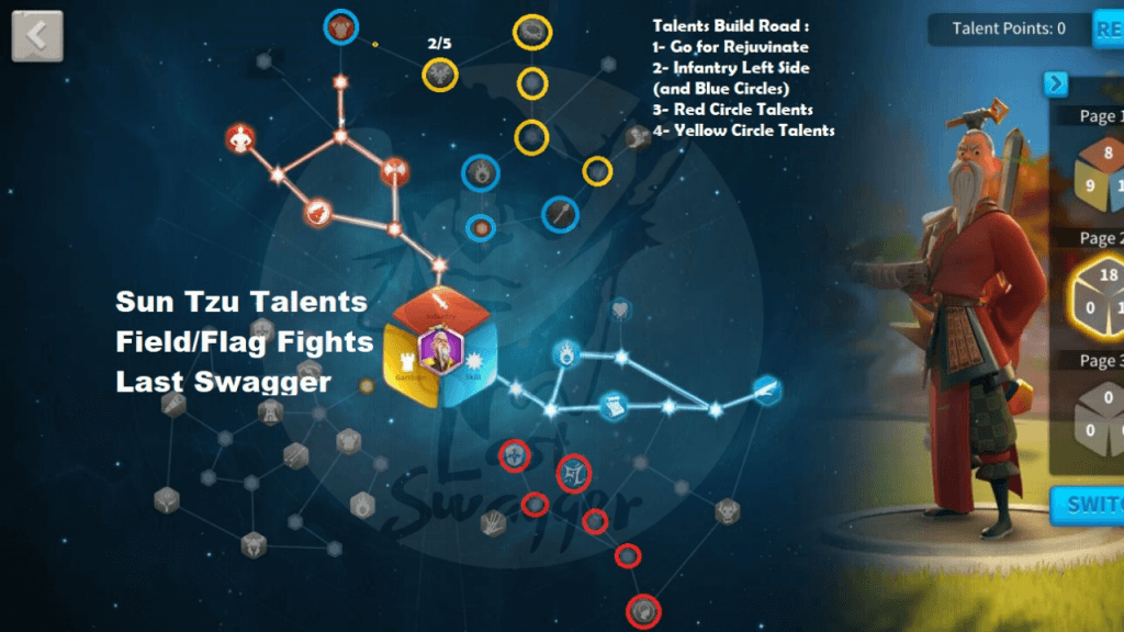 Sun Tzu Field/Flag Fights Talent Tree