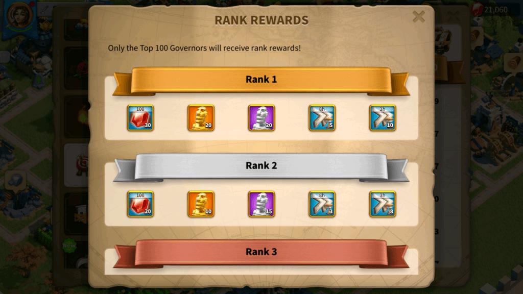 training day top ranking rewards