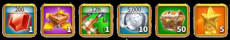 defeated alliance rewards