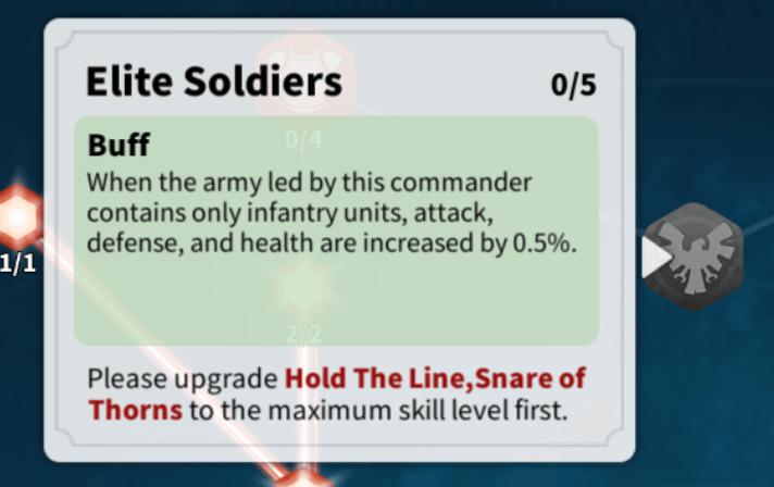 elite soliders