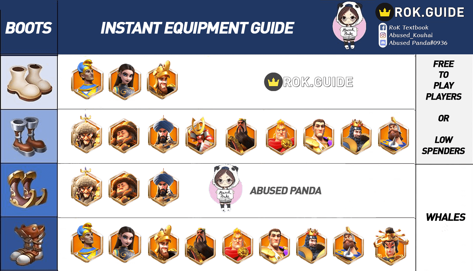 boots equipment infographic guide Rise of Kingdoms