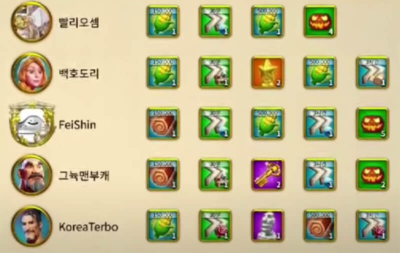 halloween event rewards