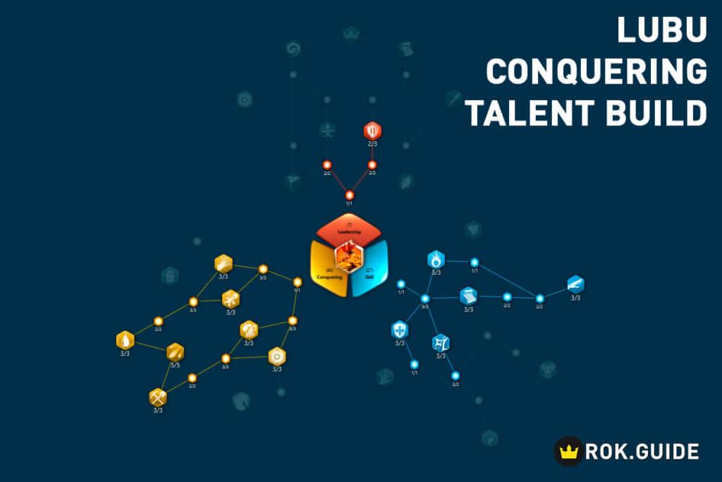 lu bu conquering talent build