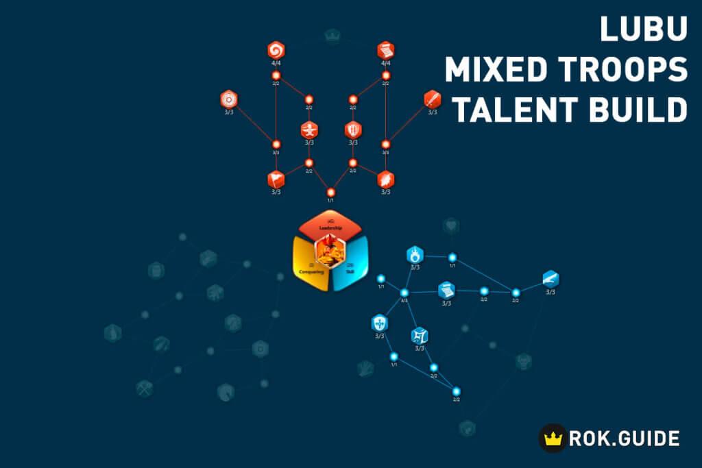 lu bu mixed troops talent build