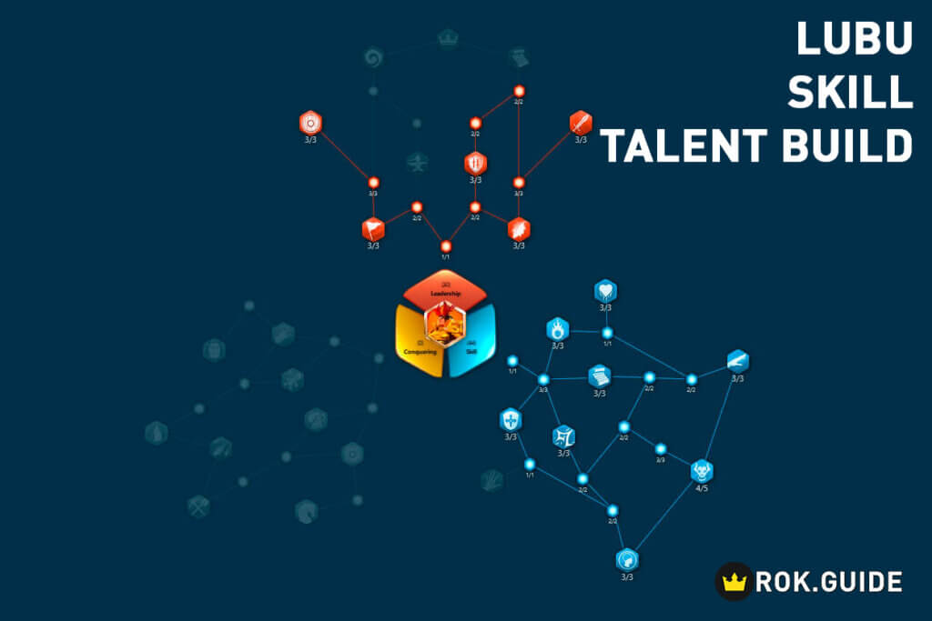 lu bu skill talent build