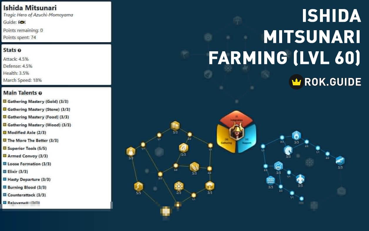 Ishida Mitsunari farming lvl 60 talent tree