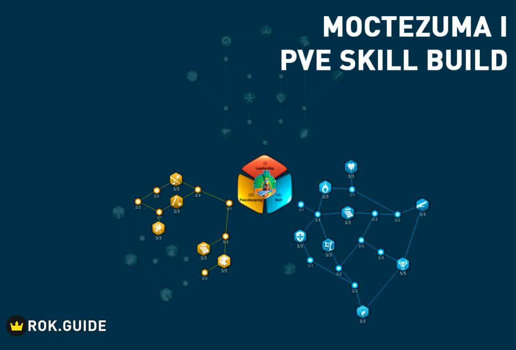 Moctezuma I PVE Skill Build