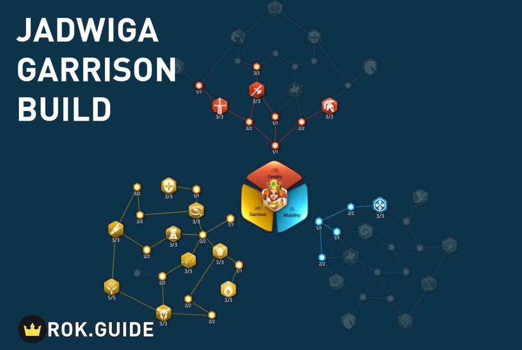 Jadwiga Garrison talent build