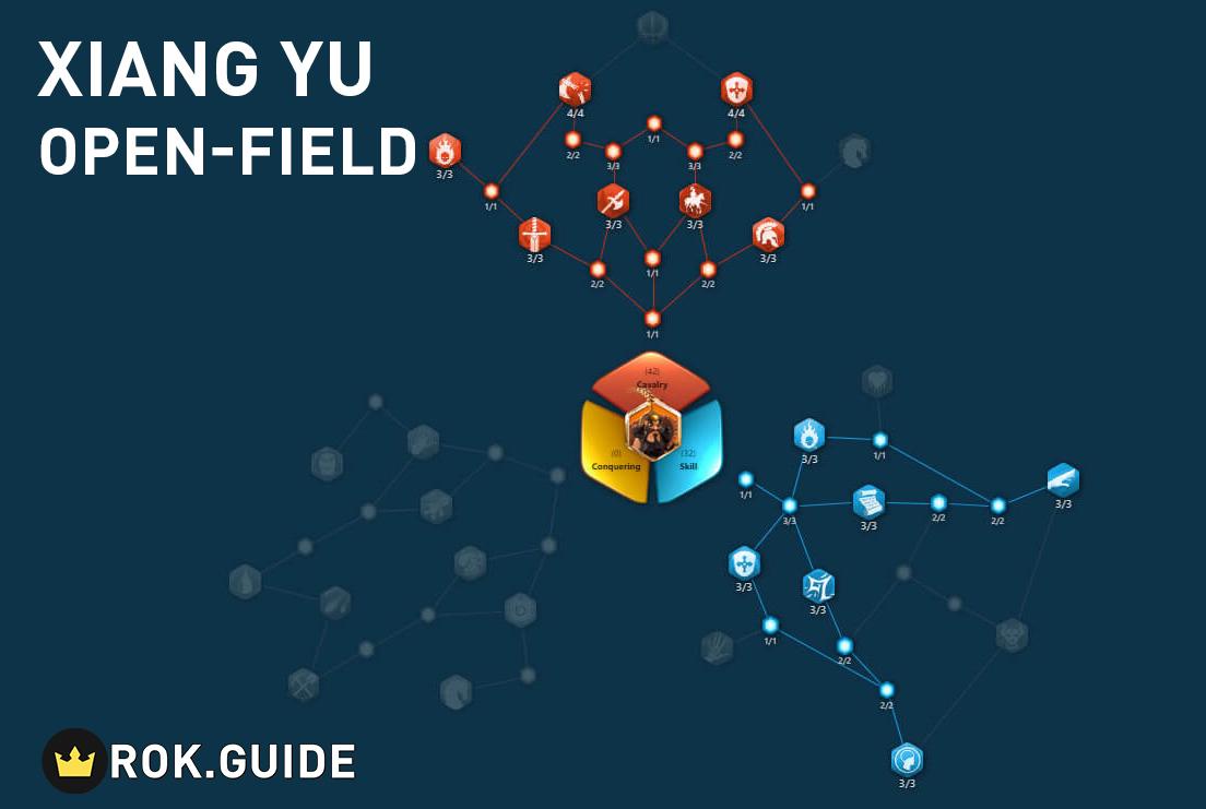 xiang yu open-field talent build