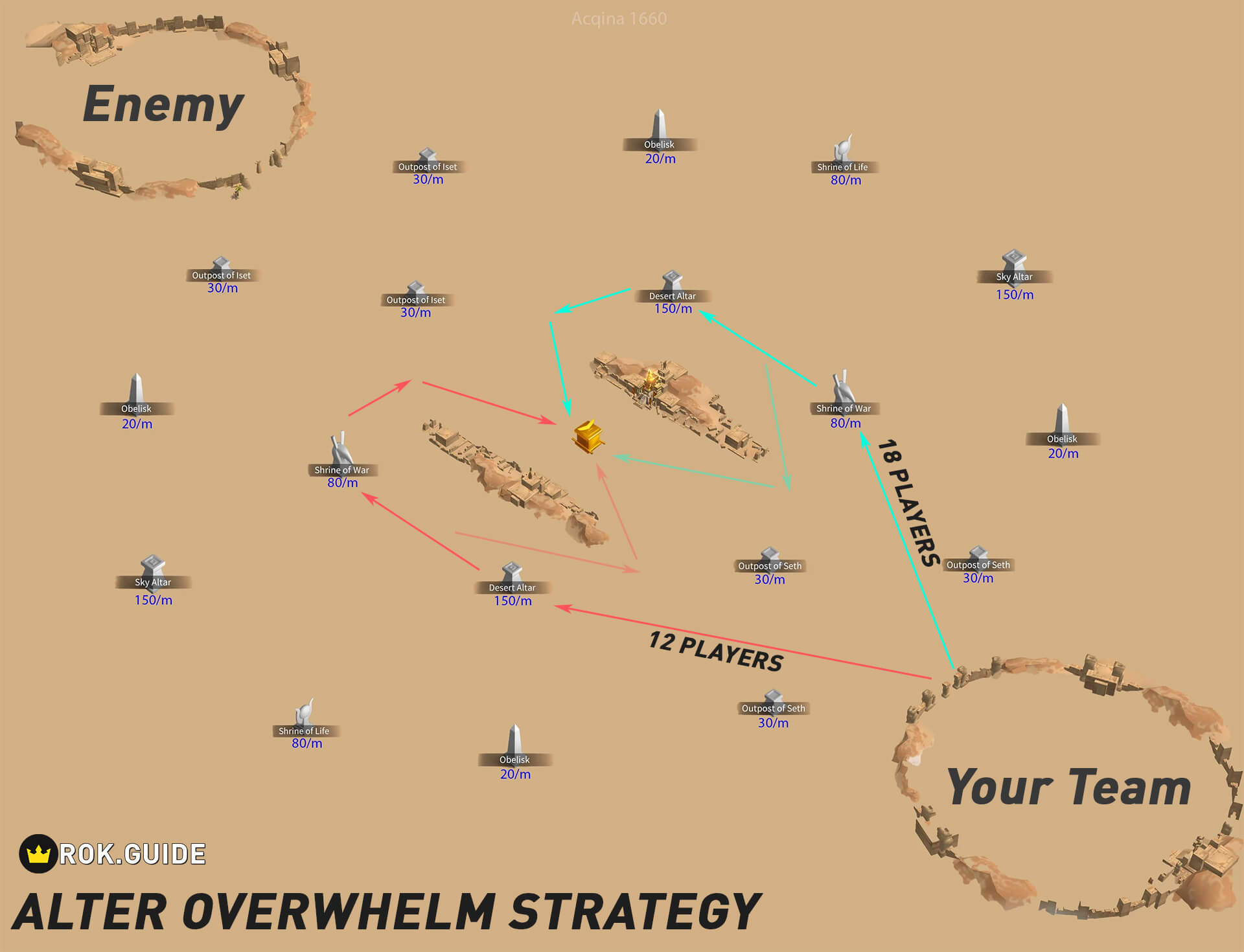 ark of osiris alter overwhelm strategy