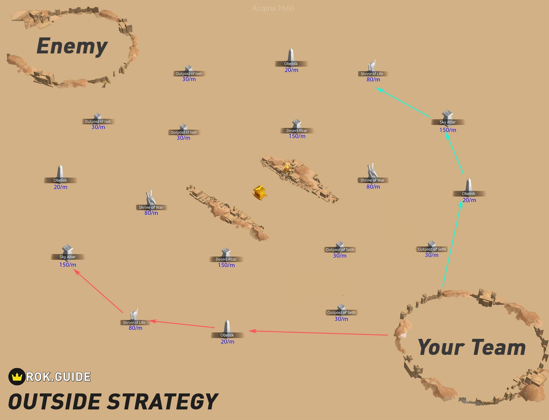 outside strategy