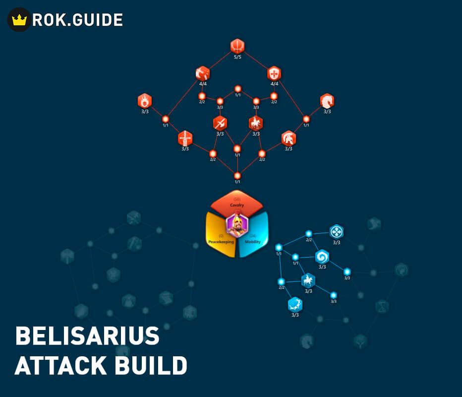 Belisarius attack build