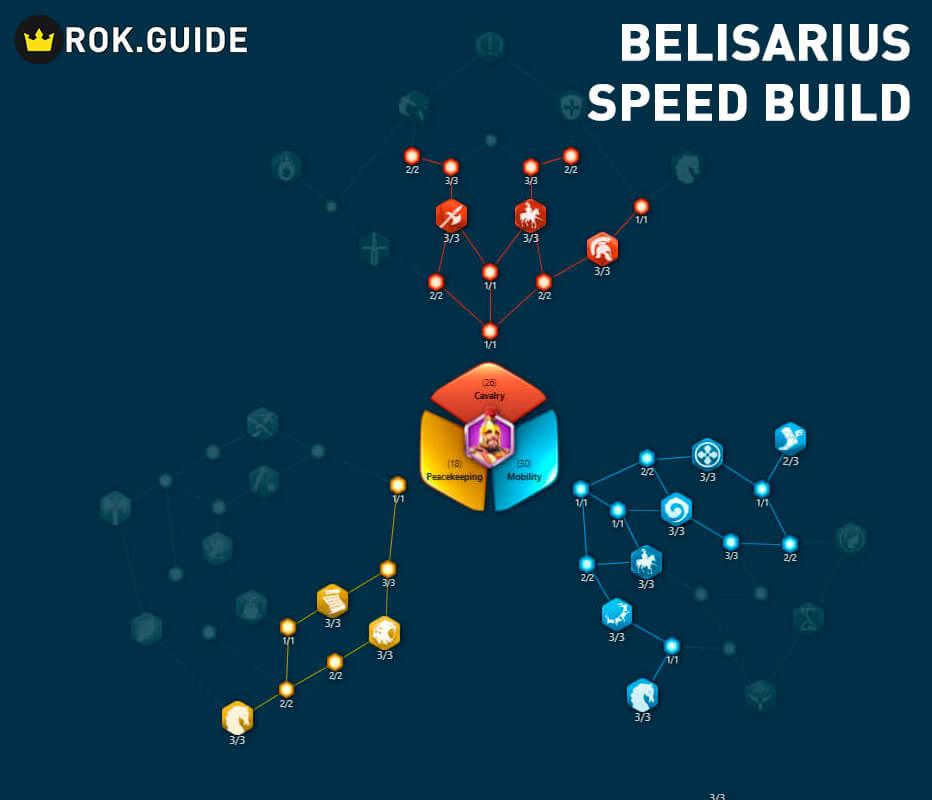 Belisarius speed build