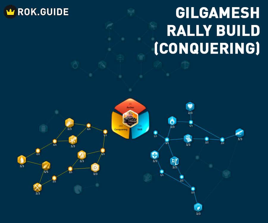 Gilgamesh Rally Build