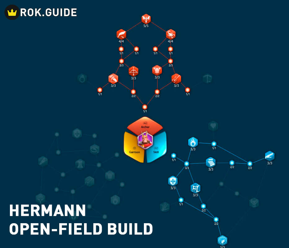 hermann open field build